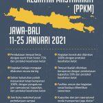 Apa Itu PPKM yang Gantikan PSBB Jawa-Bali? Ini Info Lengkapnya
